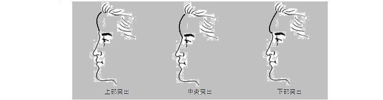日本面相学参考(三)